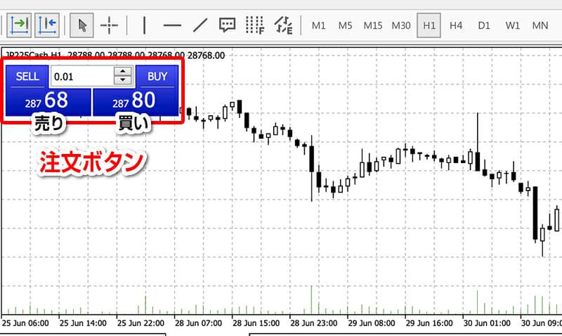 日経225の取引4