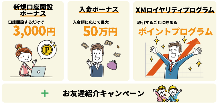 XMのボーナスキャンペーンは4種類