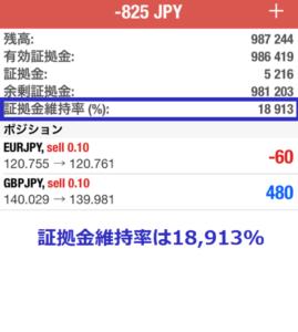XMの維持率の確認方法(スマホMT4)