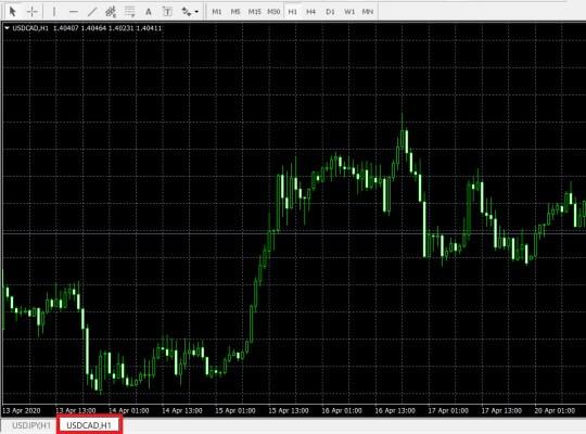 XMMT4チャート画面