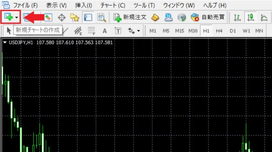 XMMT4新規チャートの作成
