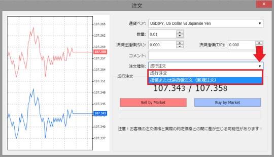 XMウェブトレーダー(WebTrader)の注文種別画面