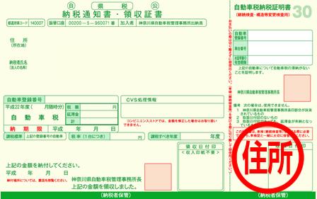 納税通知書(領収証書)などの租税通知書