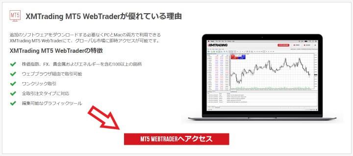 XMウェブトレーダーアクセス画面