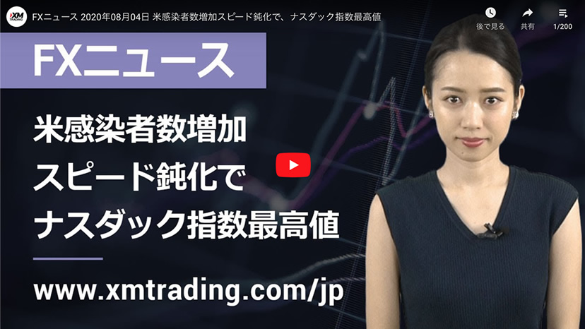 XMのマーケット分析ビデオ