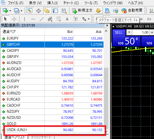 USDX 気配値